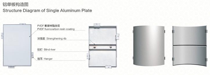 铝单板构造