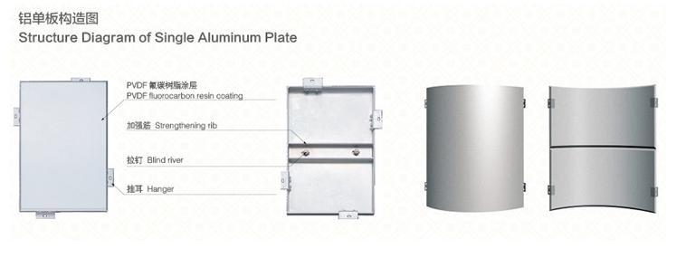 铝单板构造图